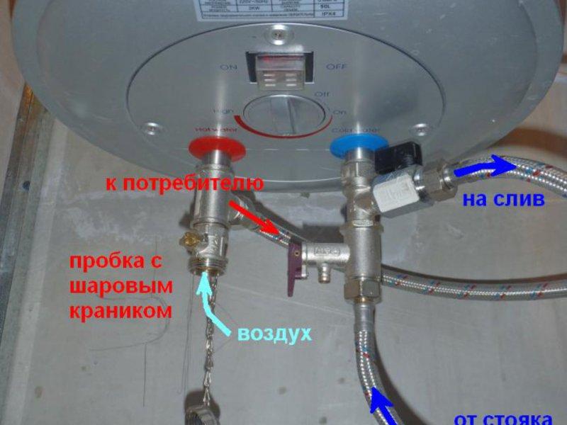 Ремонт накопительного водонагревателя своими руками