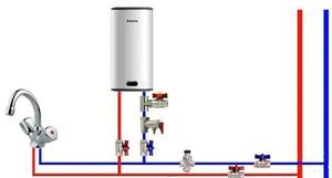 Как подключить нагреватель воды